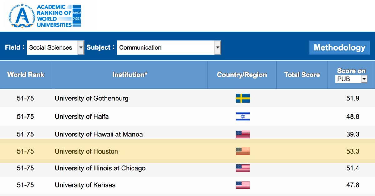 Valenti Ranked Among Top 75 Communication Programs, Globally