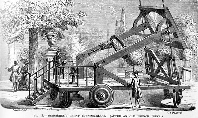 No 2812 Solar Power In 1884