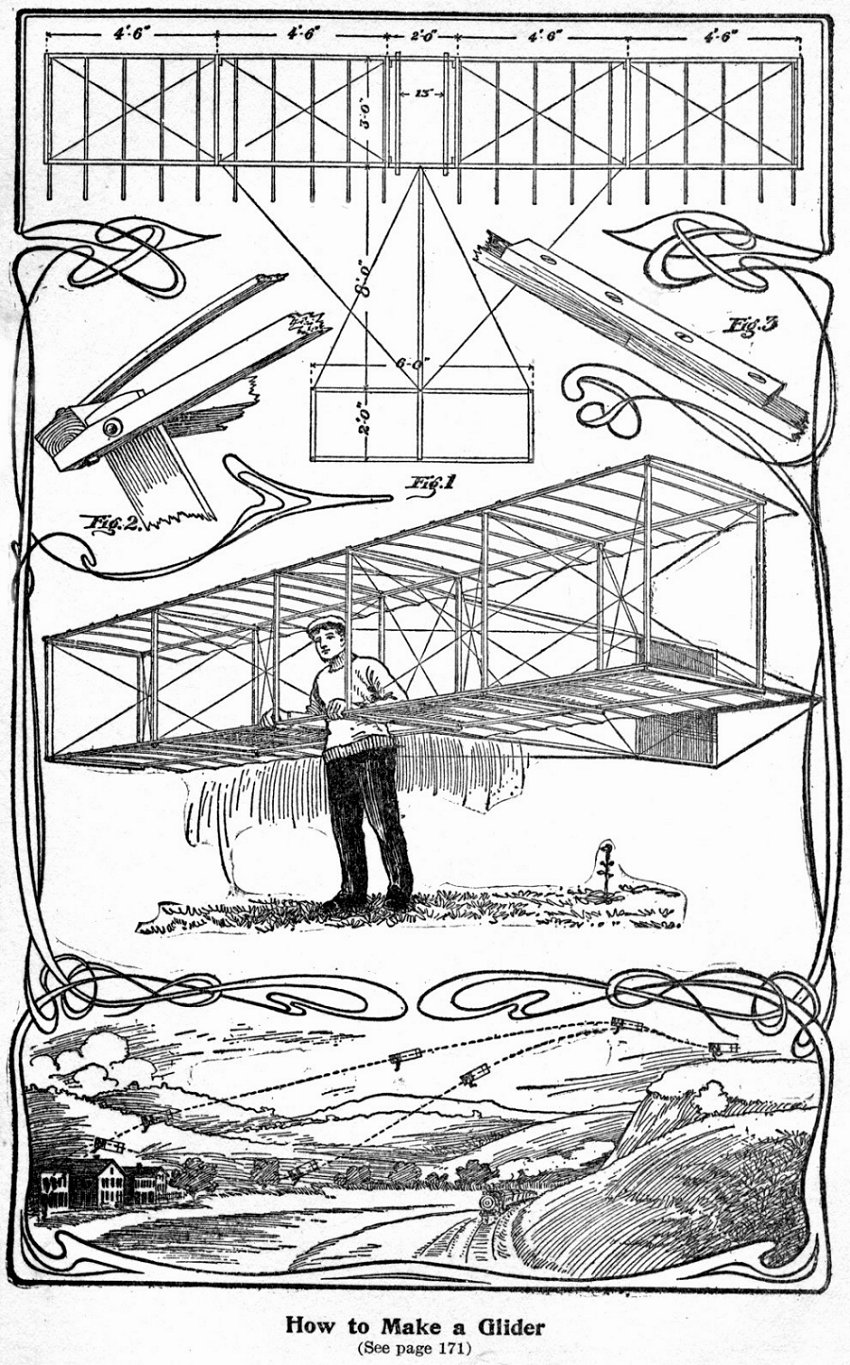 boyglider Homemade Aircraft Plans on homebuilt sailplane plans, wooden toy airplane plans, homemade helicopter engine, personal helicopter plans, aluminum airplane plans, rocket engine plans, homemade motorcycles, diy airplane plans, balsa wood plane plans, balsa airplane building plans, homemade airplane, homemade helicopter blueprints,