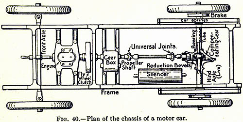 No 2127 How It Works – Internal Combustion Engine Diagram Of A Show How A Works