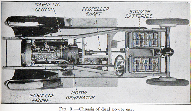 first electric motor car. Woods Dual Power Car, Schematic First Electric Motor Car