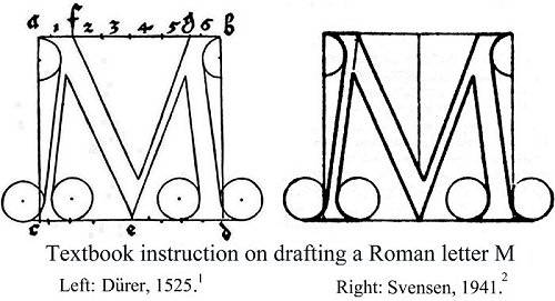 No 1982 Durers Roman Letters