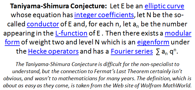 No  2712: Yutaka Taniyama and the Taniyama-Shimura Conjecture