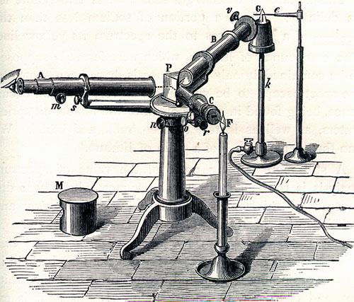 Spectroscope drawing