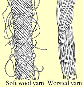 No 1739 Worsted Wool