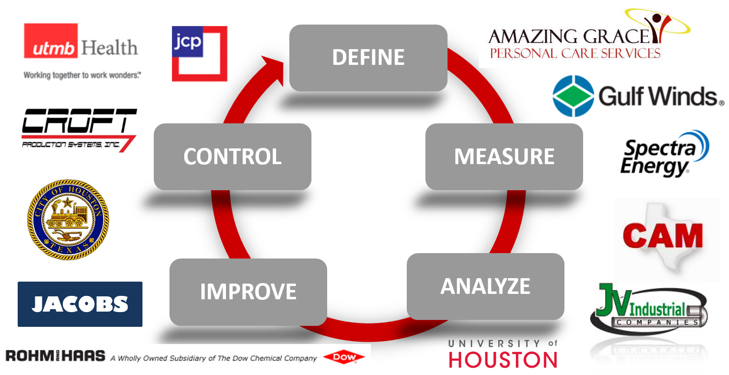 example lean six sigma projects university of houston